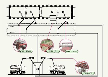 Схема применения оборудования